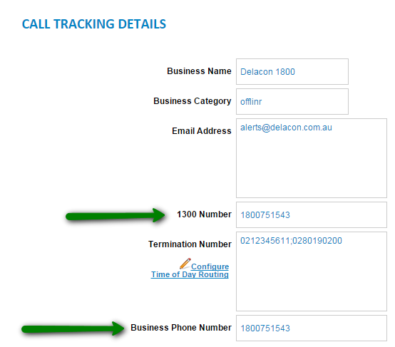 Tracking landline phone number in india 2014
