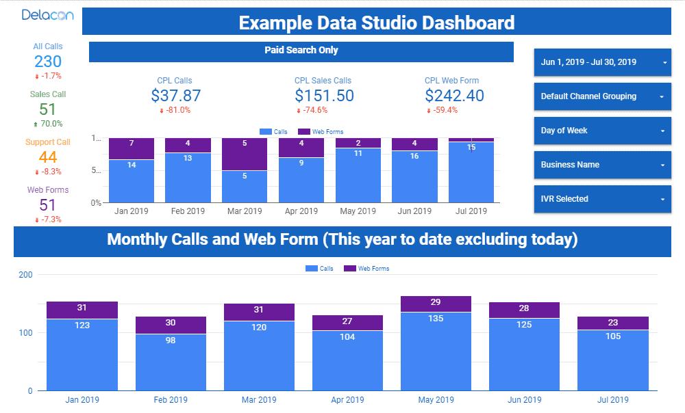 DataStudio