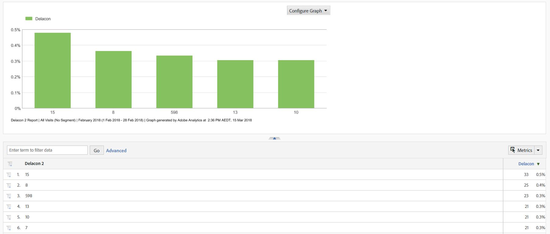 Adobe Analytics 2