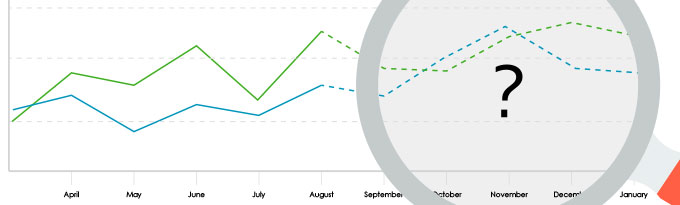 Using Call Data For Predictive Analytics