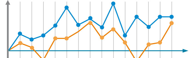 Call Leads Attract Higher Scores Than Web Leads