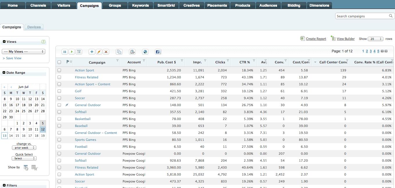 CallCenter tracking