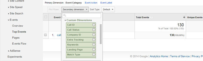 Analyse Even More Call Data In Google Analytics With Custom Dimensions And Metrics