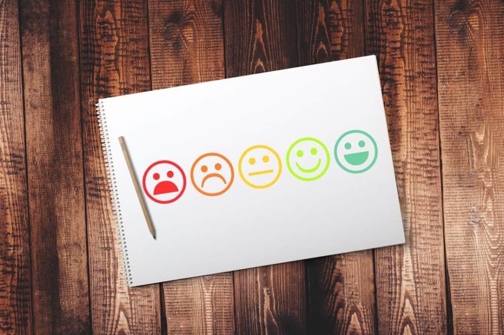Call Tracking and post call Customer Survey